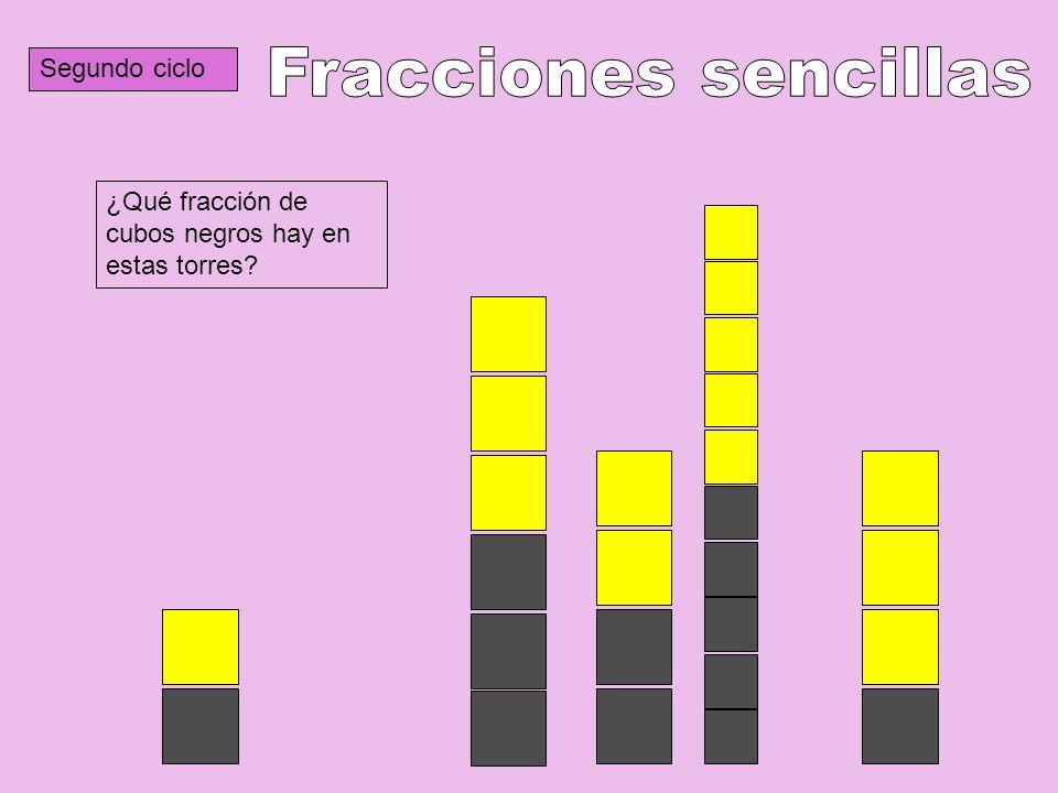 Segundo ciclo ¿Qué fracción de cubos negros hay en estas torres?