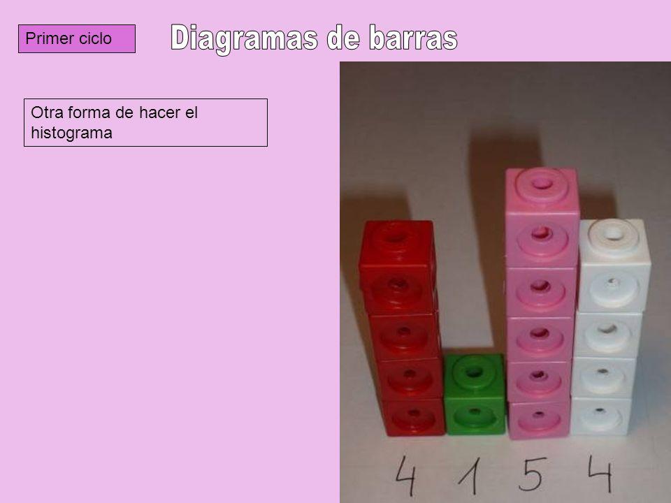 Segundo ciclo Más simples que los legos, más regulares. Construye estas figuras