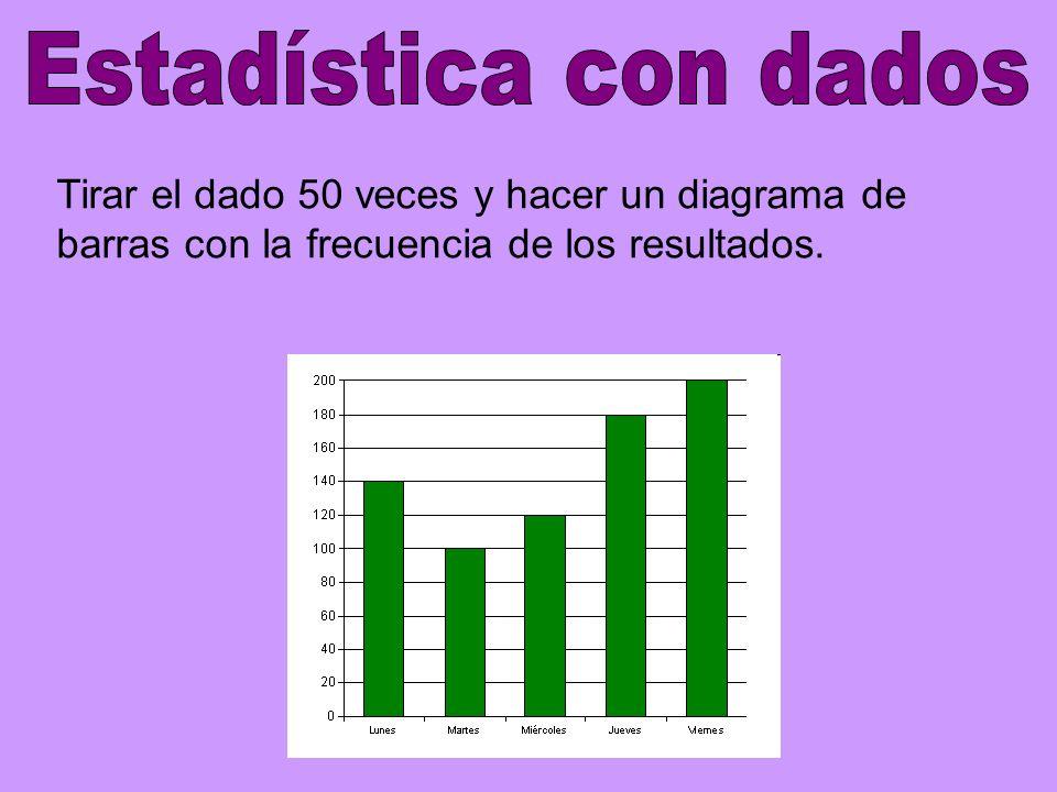Tirar el dado 50 veces y hacer un diagrama de barras con la frecuencia de los resultados.