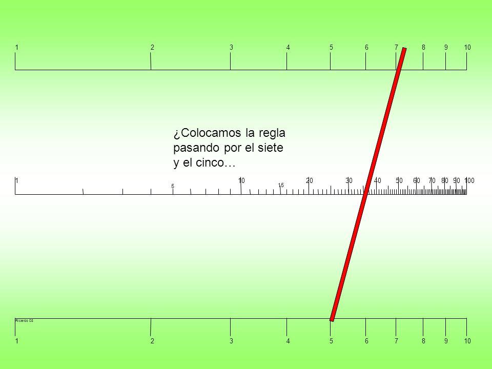 12345678910 5 1 2030405060708090100 15 12345678910 Ricardo 08 …y el resultado sale en la línea central.