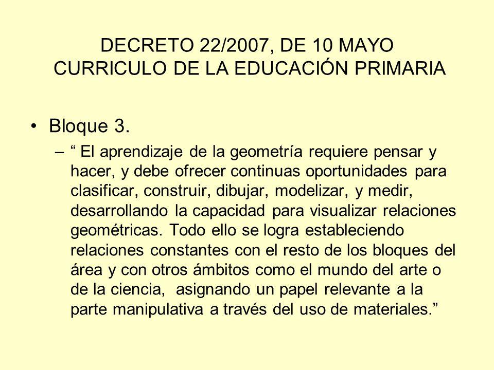 DECRETO 22/2007, DE 10 MAYO CURRICULO DE LA EDUCACIÓN PRIMARIA Bloque 3. – El aprendizaje de la geometría requiere pensar y hacer, y debe ofrecer cont