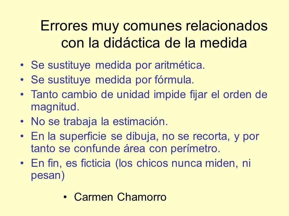 Errores muy comunes relacionados con la didáctica de la medida Carmen Chamorro Se sustituye medida por aritmética. Se sustituye medida por fórmula. Ta