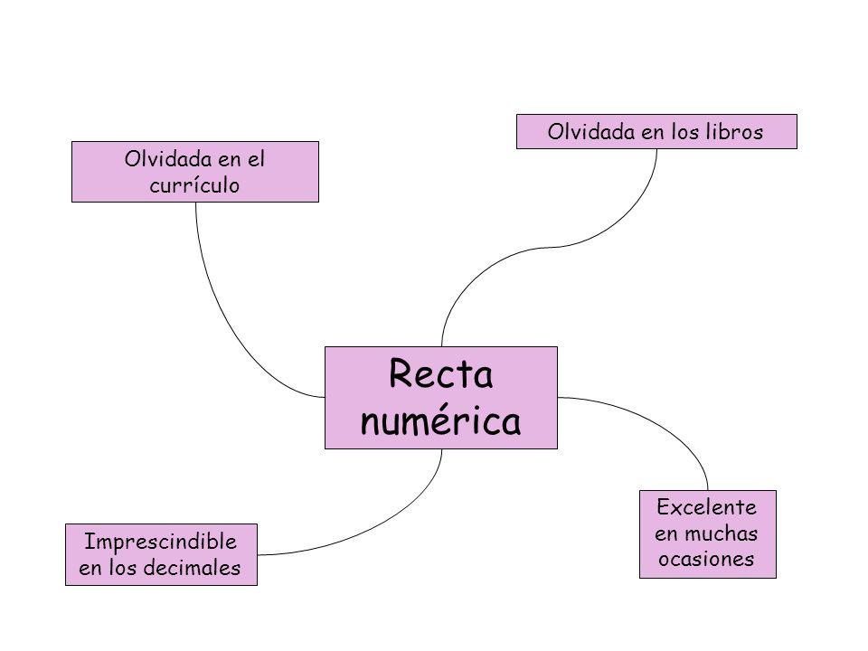 Recta numérica Olvidada en los libros Excelente en muchas ocasiones Olvidada en el currículo Imprescindible en los decimales