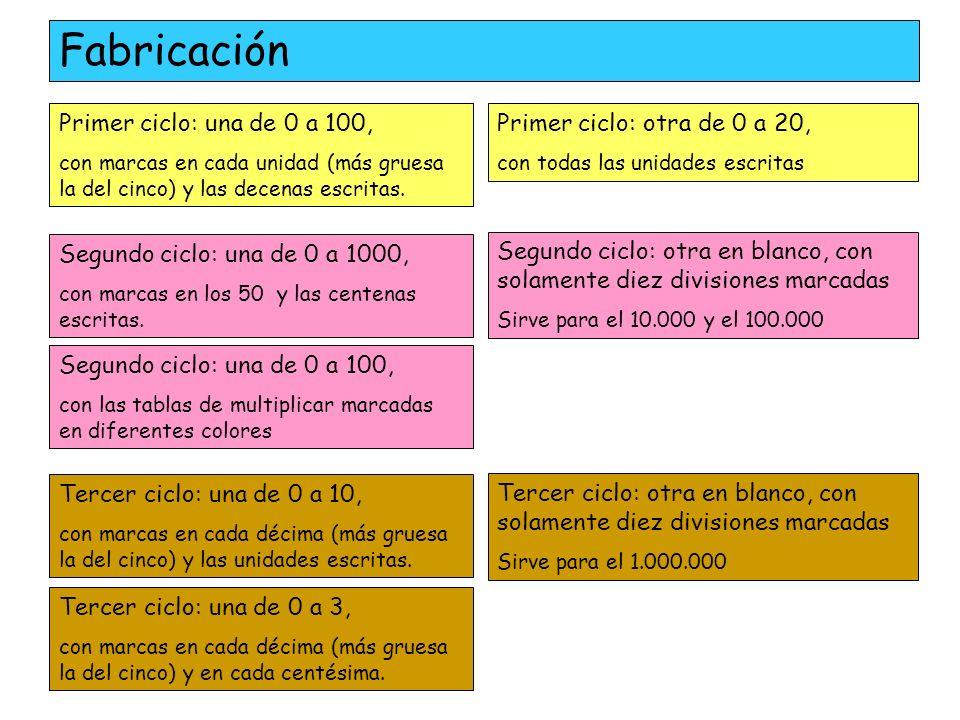 Fabricación Primer ciclo: otra de 0 a 20, con todas las unidades escritas Primer ciclo: una de 0 a 100, con marcas en cada unidad (más gruesa la del c