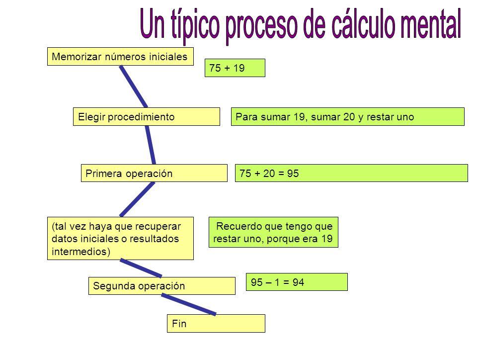 Fin Memorizar números iniciales Segunda operación Elegir procedimiento Primera operación (tal vez haya que recuperar datos iniciales o resultados inte