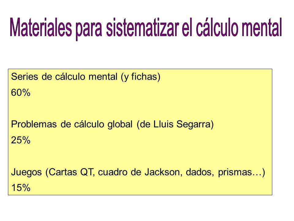 Series de cálculo mental (y fichas) 60% Problemas de cálculo global (de Lluis Segarra) 25% Juegos (Cartas QT, cuadro de Jackson, dados, prismas…) 15%