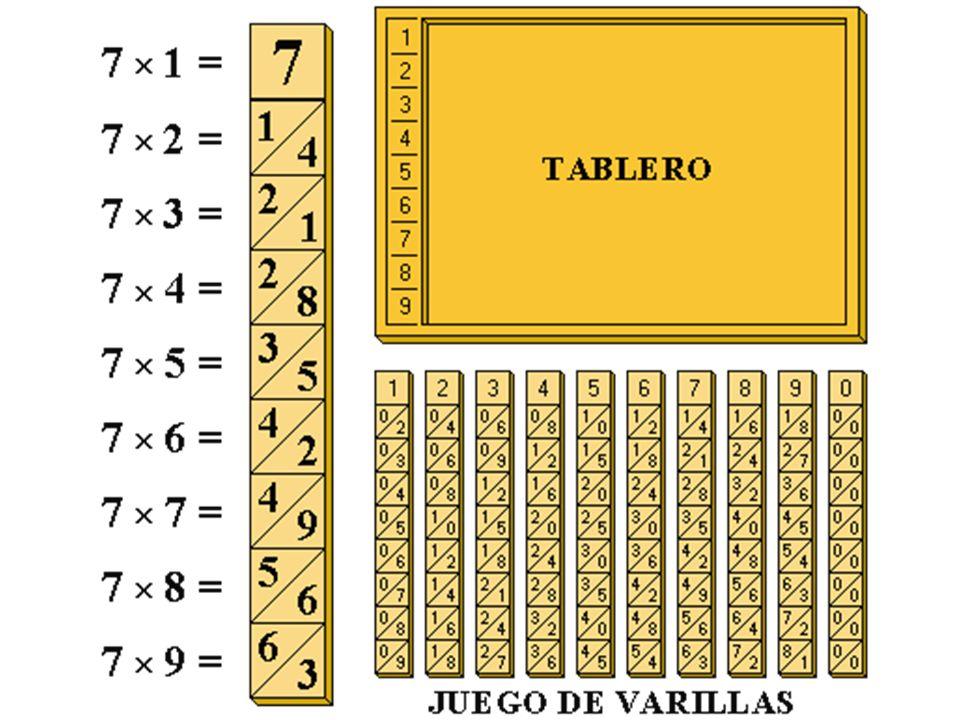 Multiplicación por una cifra Calcular el producto del número 46785399 por 7.
