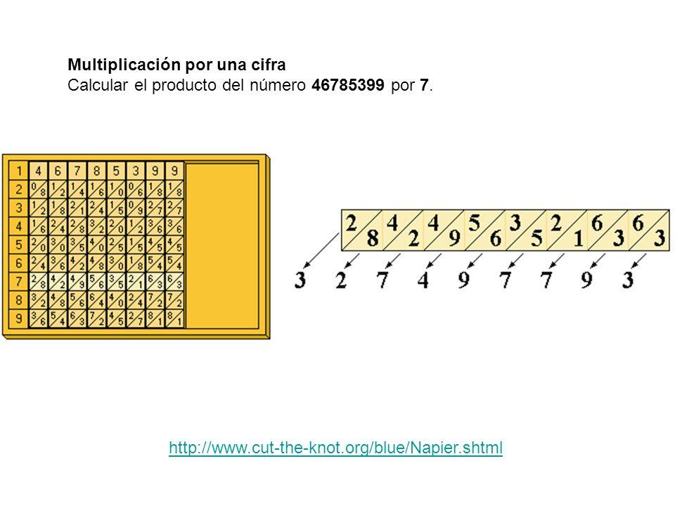 Multiplicación por una cifra Calcular el producto del número 46785399 por 7. http://www.cut-the-knot.org/blue/Napier.shtml
