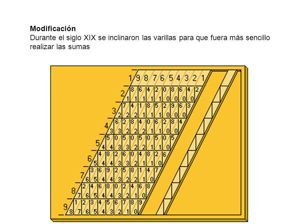Modificación Durante el siglo XIX se inclinaron las varillas para que fuera más sencillo realizar las sumas