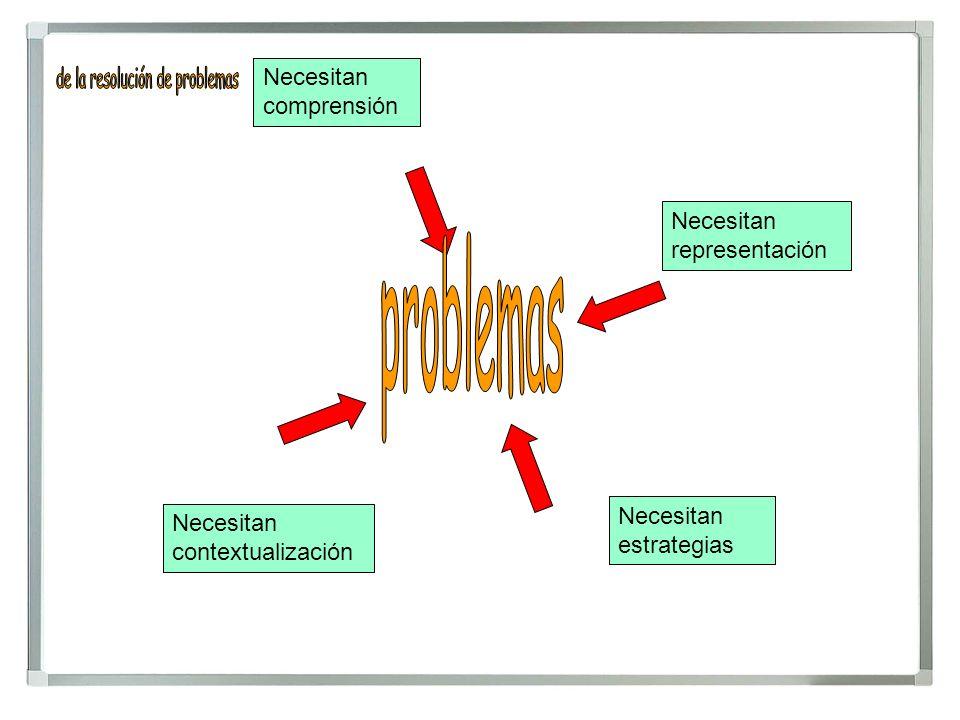 Necesitan estrategias Necesitan interiorización Necesitan comprensión Necesitan interiorización Necesitan comprensión Necesitan estrategias Necesitan