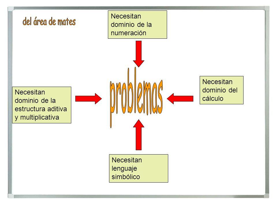 Necesitan dominio del cálculo Necesitan dominio de la estructura aditiva y multiplicativa Necesitan dominio de la numeración Necesitan lenguaje simból