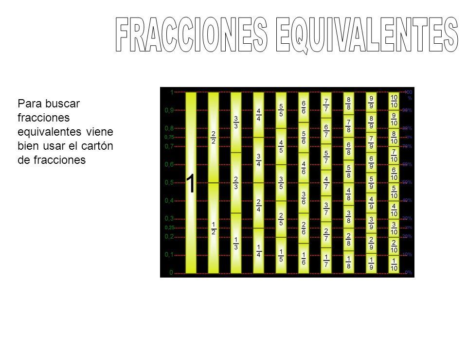 Para buscar fracciones equivalentes viene bien usar el cartón de fracciones