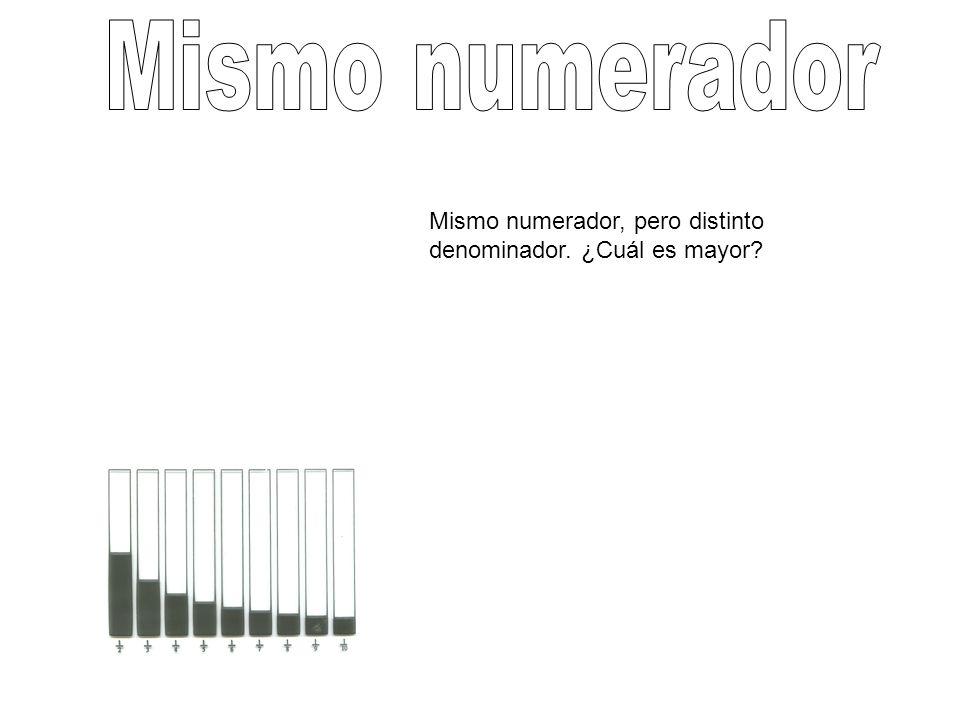 Mismo numerador, pero distinto denominador. ¿Cuál es mayor?