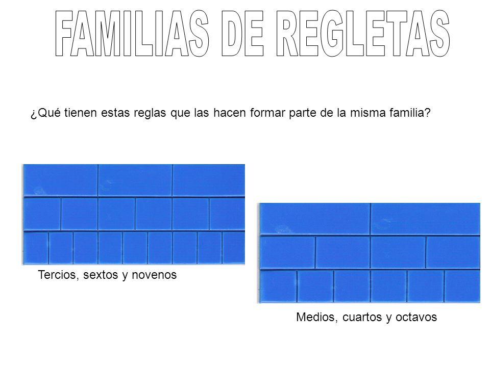 Tercios, sextos y novenos Medios, cuartos y octavos ¿Qué tienen estas reglas que las hacen formar parte de la misma familia?