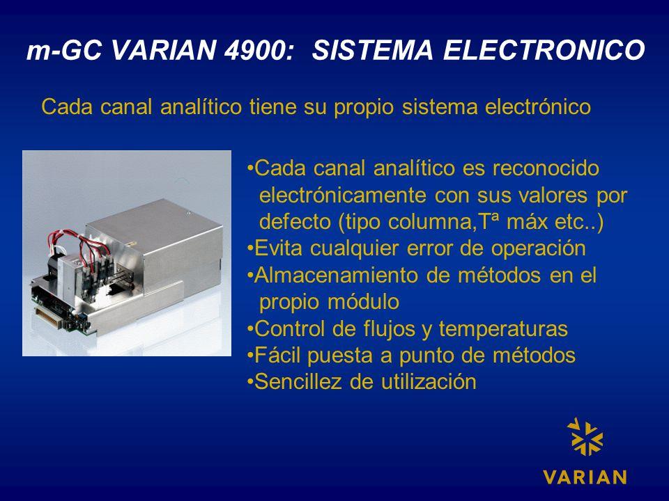 m-GC VARIAN 4900: SISTEMA ELECTRONICO Cada canal analítico tiene su propio sistema electrónico Cada canal analítico es reconocido electrónicamente con