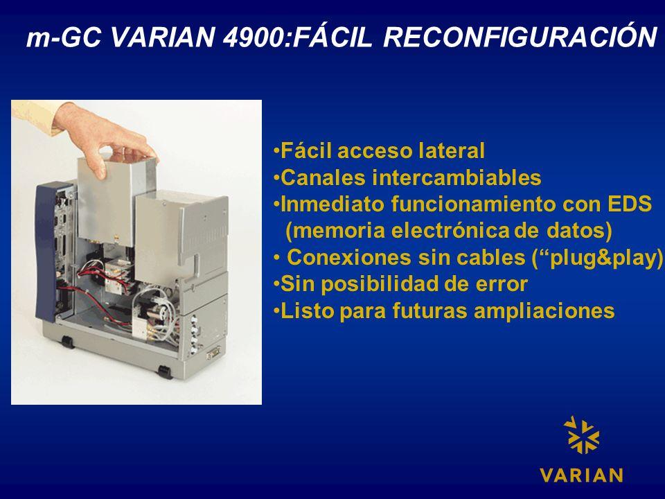 m-GC VARIAN 4900:FÁCIL RECONFIGURACIÓN Fácil acceso lateral Canales intercambiables Inmediato funcionamiento con EDS (memoria electrónica de datos) Co