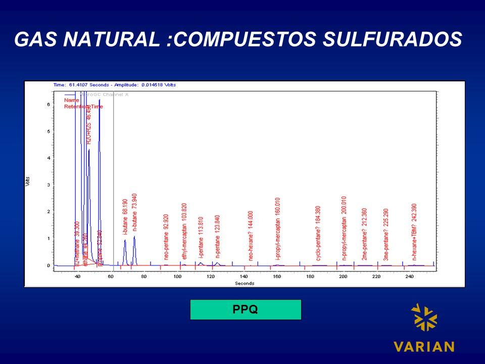 GAS NATURAL :COMPUESTOS SULFURADOS PPQ