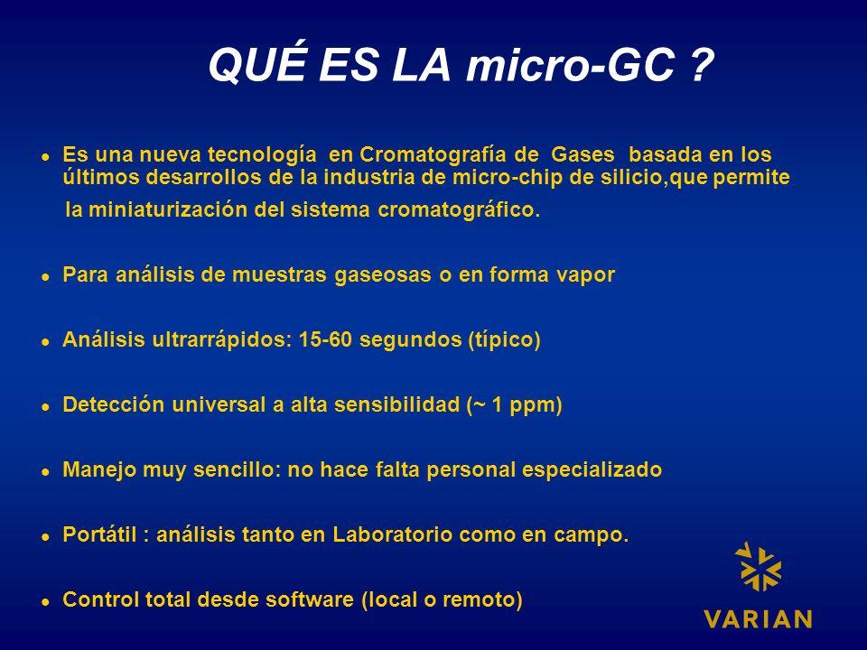 QUÉ ES LA micro-GC ? Es una nueva tecnología en Cromatografía de Gases basada en los últimos desarrollos de la industria de micro-chip de silicio,que