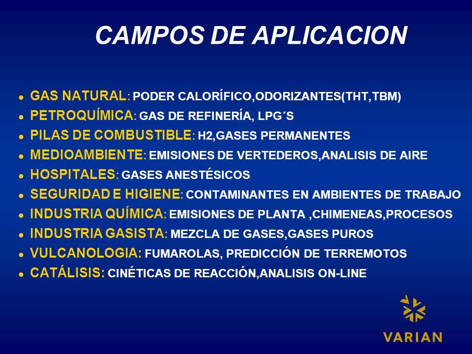CAMPOS DE APLICACION GAS NATURAL : PODER CALORÍFICO,ODORIZANTES(THT,TBM) PETROQUÍMICA : GAS DE REFINERÍA, LPG´S PILAS DE COMBUSTIBLE : H2,GASES PERMAN