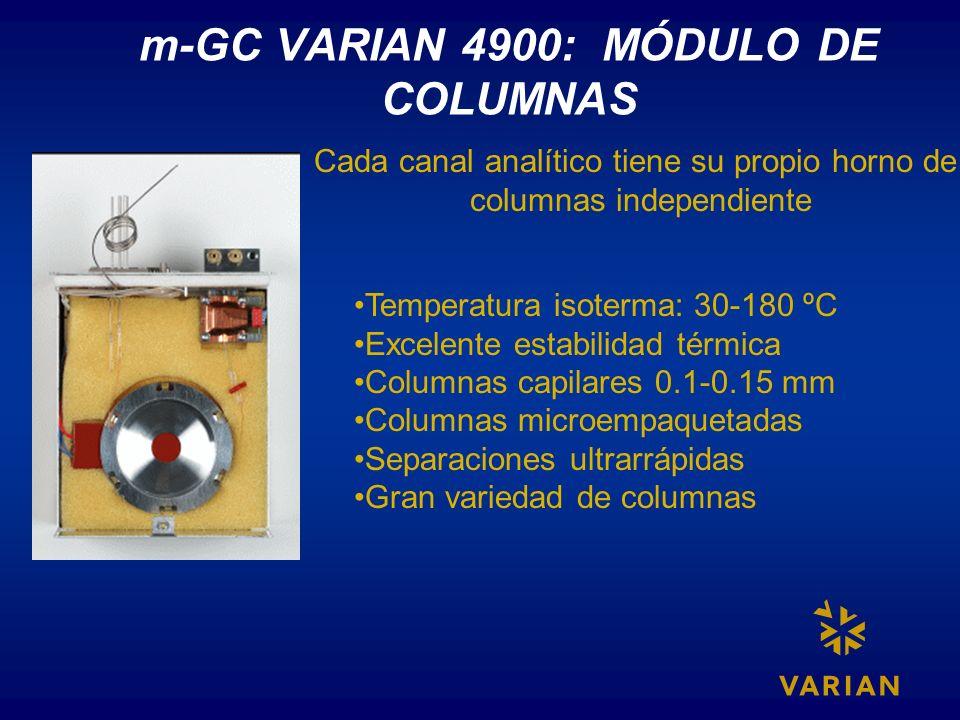 m-GC VARIAN 4900: MÓDULO DE COLUMNAS Cada canal analítico tiene su propio horno de columnas independiente Temperatura isoterma: 30-180 ºC Excelente es