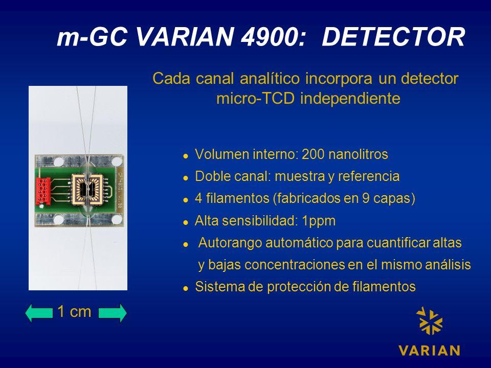 Volumen interno: 200 nanolitros Doble canal: muestra y referencia 4 filamentos (fabricados en 9 capas) Alta sensibilidad: 1ppm Autorango automático pa