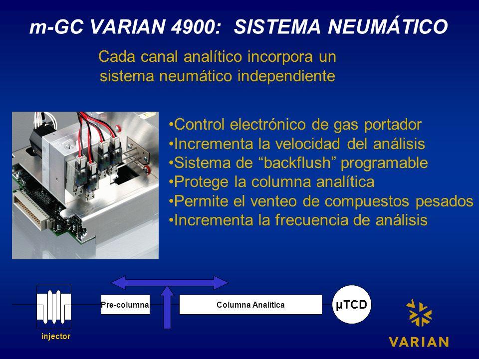 m-GC VARIAN 4900: SISTEMA NEUMÁTICO Cada canal analítico incorpora un sistema neumático independiente Control electrónico de gas portador Incrementa l