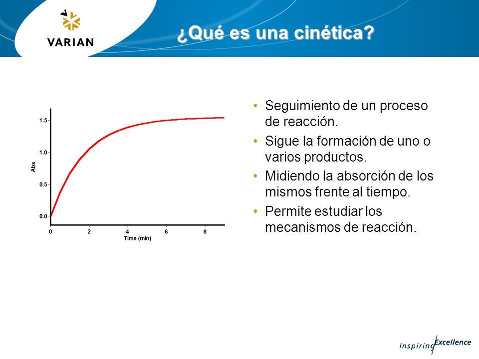 ¿Qué es una cinética? Seguimiento de un proceso de reacción. Sigue la formación de uno o varios productos. Midiendo la absorción de los mismos frente