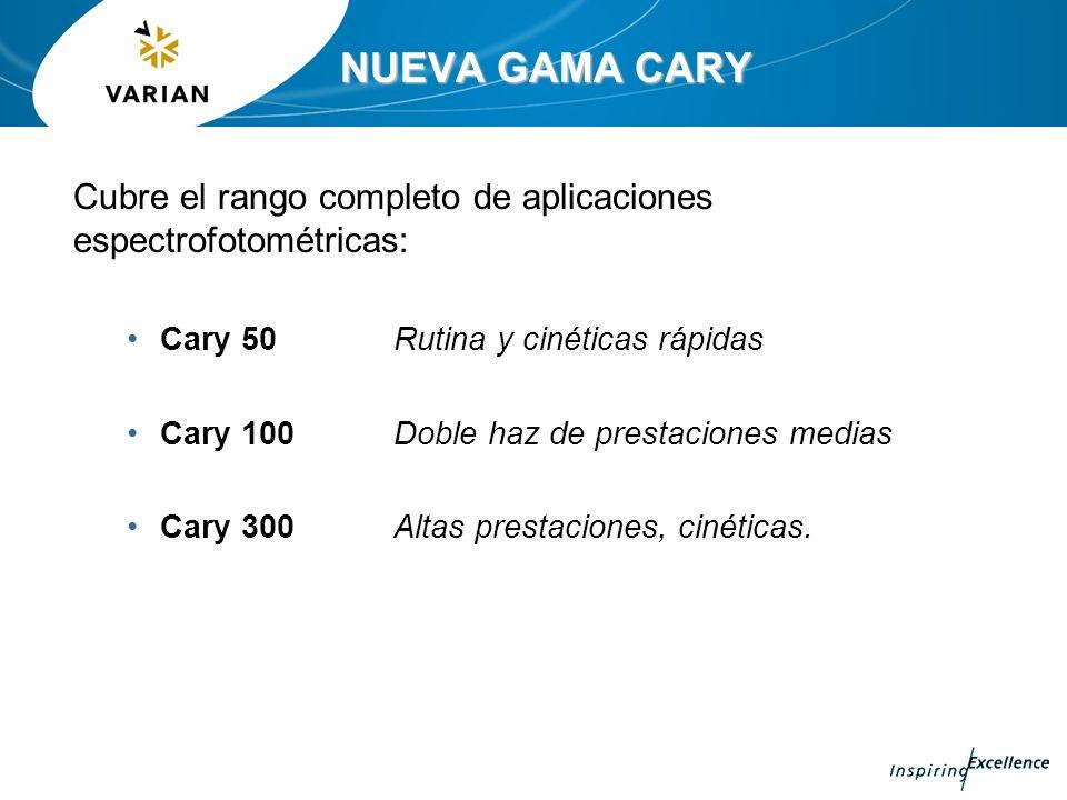 NUEVA GAMA CARY Cubre el rango completo de aplicaciones espectrofotométricas: Cary 50Rutina y cinéticas rápidas Cary 100Doble haz de prestaciones medi