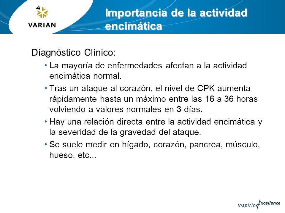 Importancia de la actividad encimática Díagnóstico Clínico: La mayoría de enfermedades afectan a la actividad encimática normal. Tras un ataque al cor