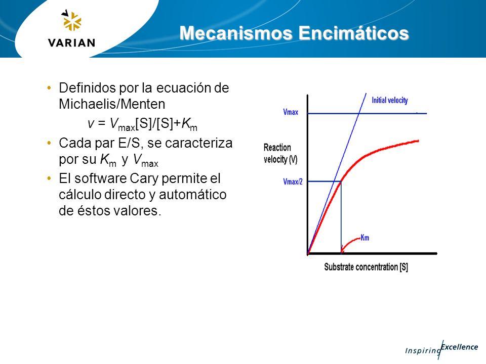 Mecanismos Encimáticos Definidos por la ecuación de Michaelis/Menten v = V max [S]/[S]+K m Cada par E/S, se caracteriza por su K m y V max El software