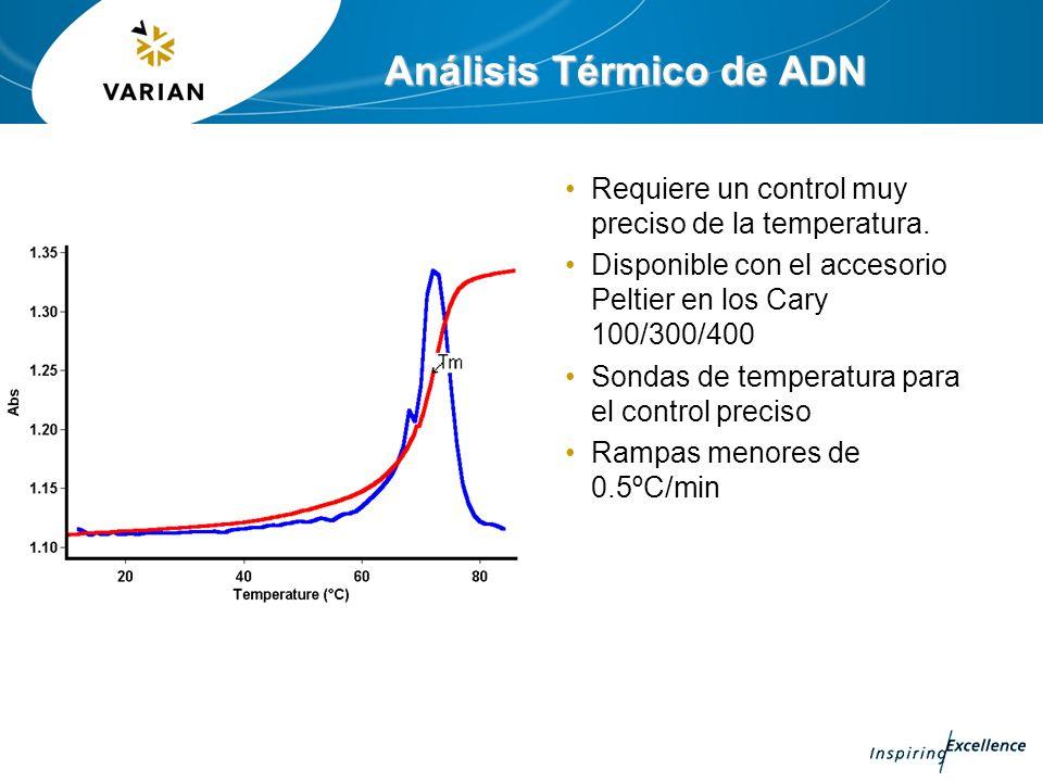 Análisis Térmico de ADN Requiere un control muy preciso de la temperatura. Disponible con el accesorio Peltier en los Cary 100/300/400 Sondas de tempe