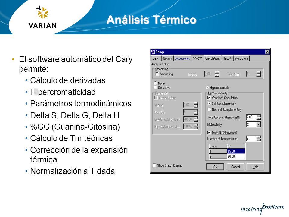 Análisis Térmico El software automático del Cary permite: Cálculo de derivadas Hipercromaticidad Parámetros termodinámicos Delta S, Delta G, Delta H %
