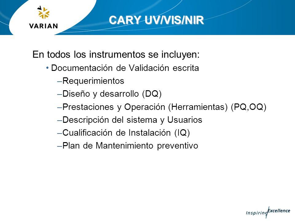 CARY UV/VIS/NIR En todos los instrumentos se incluyen: Documentación de Validación escrita –Requerimientos –Diseño y desarrollo (DQ) –Prestaciones y O