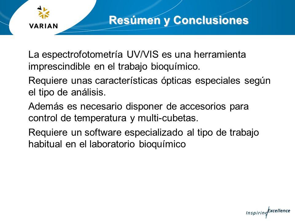 Resúmen y Conclusiones La espectrofotometría UV/VIS es una herramienta imprescindible en el trabajo bioquímico. Requiere unas características ópticas