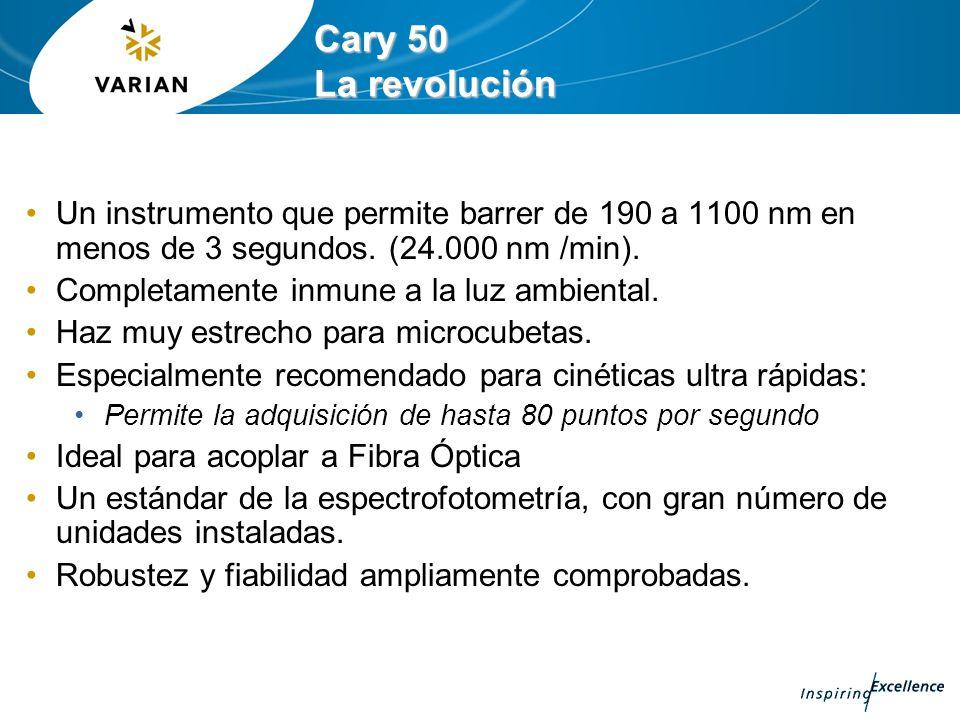 Cary 50 Diseño óptico Lámpara de Xe Alta intensidad Totalmente fría Eterna Sólo ilumina en la medida Corrección de referencia (Doble Haz) Resolución 1,5 nm Elimina la fotodegradación de muestras Cumple con 21CFR P-11