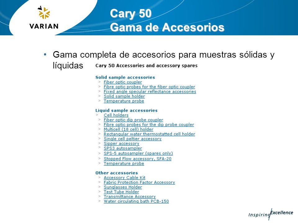 CARY 50 TRAYCELL Wavelength range: 220-750nm Pathlength: 0.2mm or 1.0mm