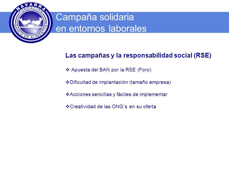 Las campañas y la responsabilidad social (RSE) Apuesta del BAN por la RSE (Foro) Dificultad de implantación (tamaño empresa) Acciones sencillas y fáciles de implementar Creatividad de las ONG´s en su oferta Campaña solidaria en entornos laborales