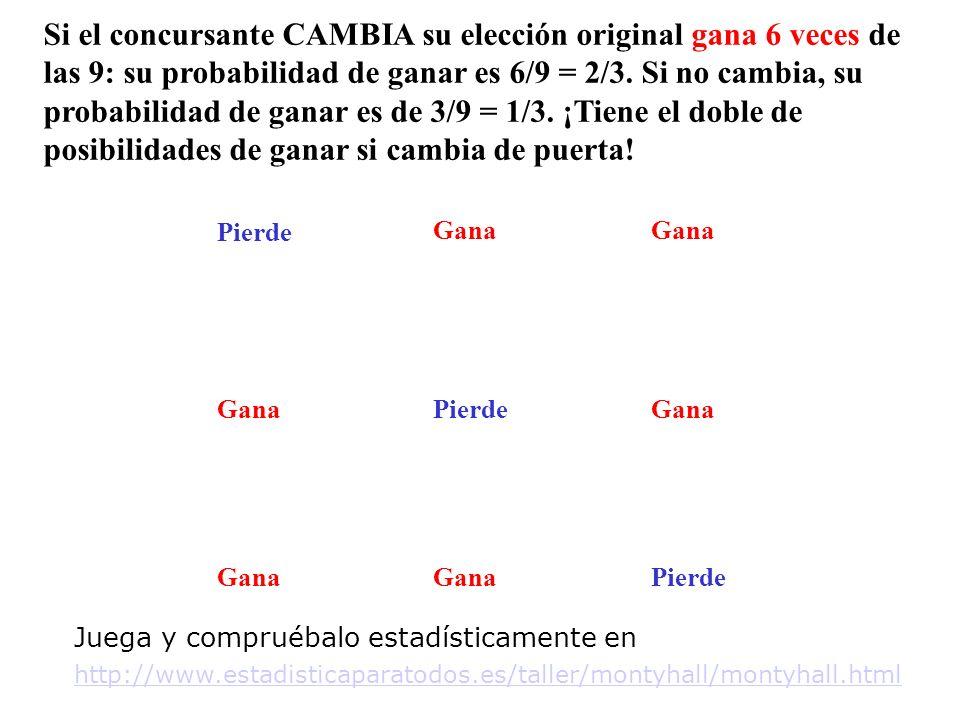 Si el concursante CAMBIA su elección original gana 6 veces de las 9: su probabilidad de ganar es 6/9 = 2/3.