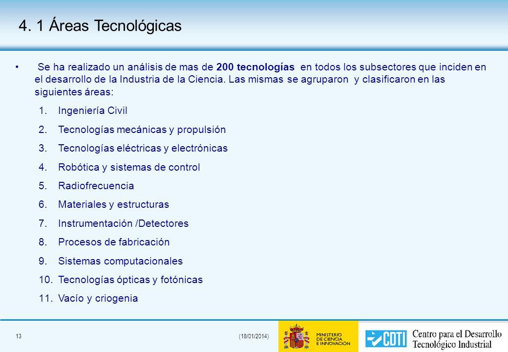 13(18/01/2014) 4. 1 Áreas Tecnológicas Se ha realizado un análisis de mas de 200 tecnologías en todos los subsectores que inciden en el desarrollo de
