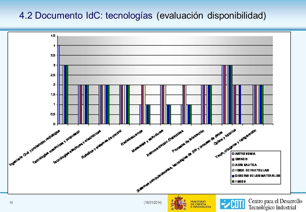 14(18/01/2014) 4.2 Documento IdC: tecnologías (evaluación disponibilidad)