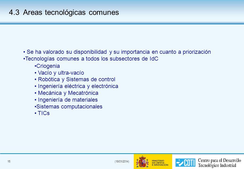 15(18/01/2014) 4.3 Areas tecnológicas comunes Se ha valorado su disponibilidad y su importancia en cuanto a priorización Tecnologías comunes a todos l