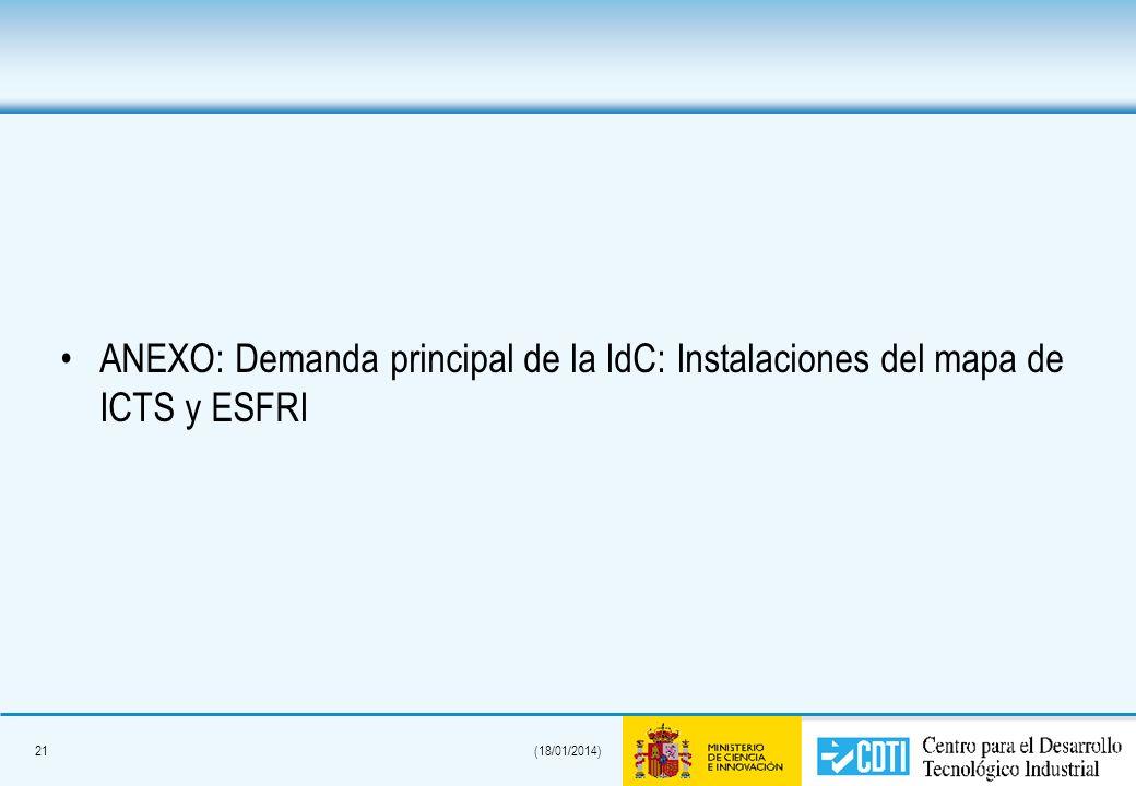 21(18/01/2014) ANEXO: Demanda principal de la IdC: Instalaciones del mapa de ICTS y ESFRI