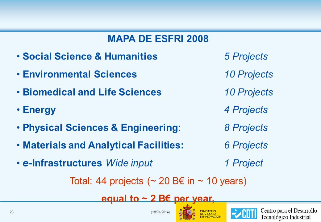 23(18/01/2014) MAPA DE ESFRI 2008 Social Science & Humanities 5 Projects Environmental Sciences 10 Projects Biomedical and Life Sciences 10 Projects Energy 4 Projects Physical Sciences & Engineering: 8 Projects Materials and Analytical Facilities: 6 Projects e -Infrastructures Wide input 1 Project Total: 44 projects (~ 20 B in ~ 10 years) equal to ~ 2 B per year,