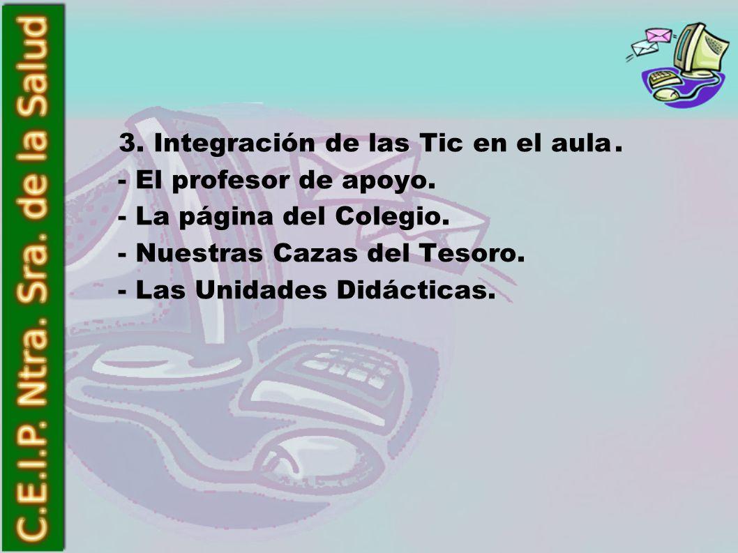 3. Integración de las Tic en el aula. - El profesor de apoyo.