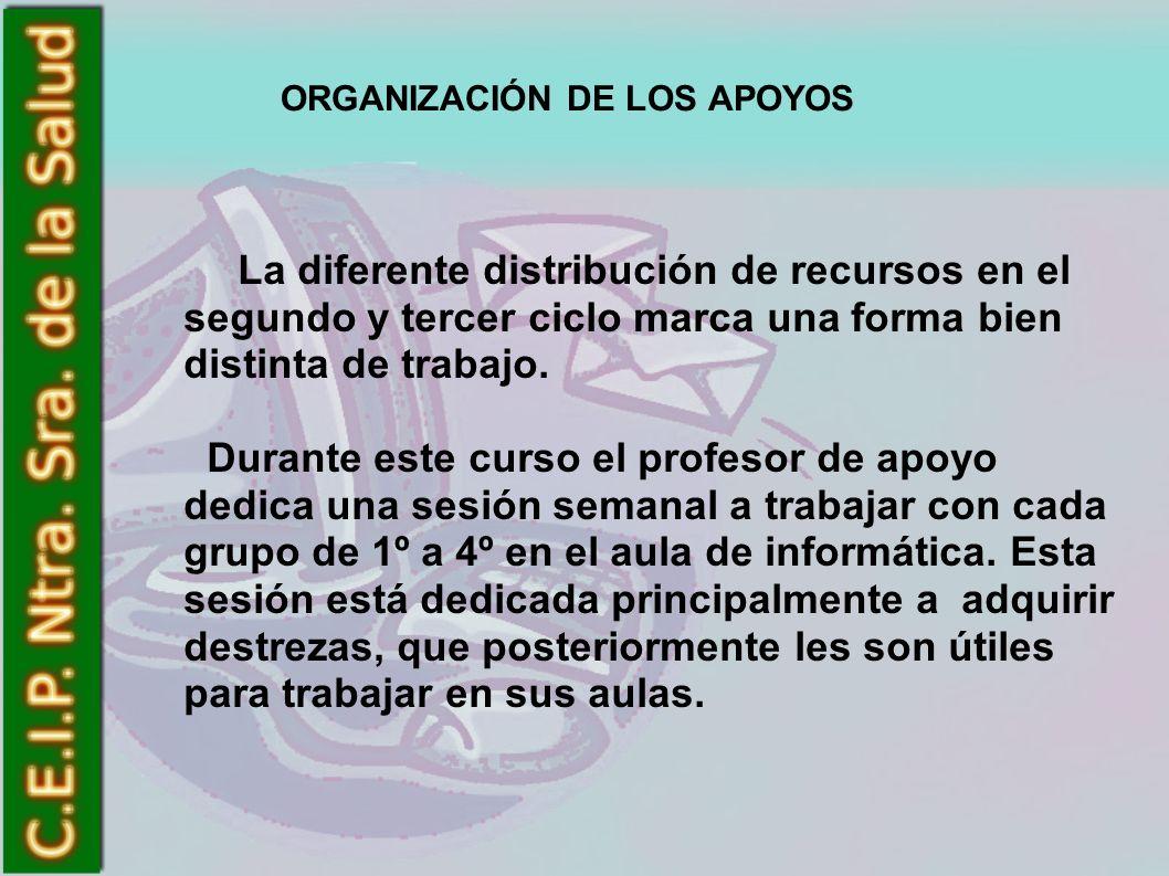 ORGANIZACIÓN DE LOS APOYOS La diferente distribución de recursos en el segundo y tercer ciclo marca una forma bien distinta de trabajo.