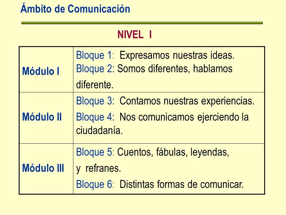 NIVEL I Ámbito de Comunicación Módulo I Bloque 1: Expresamos nuestras ideas. Bloque 2: Somos diferentes, hablamos diferente. Módulo II Bloque 3: Conta
