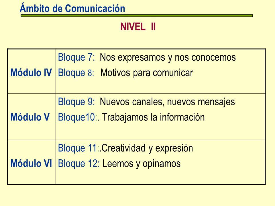 NIVEL II Ámbito de Comunicación Módulo IV Bloque 7: Nos expresamos y nos conocemos Bloque 8: Motivos para comunicar Módulo V Bloque 9: Nuevos canales, nuevos mensajes Bloque10:.