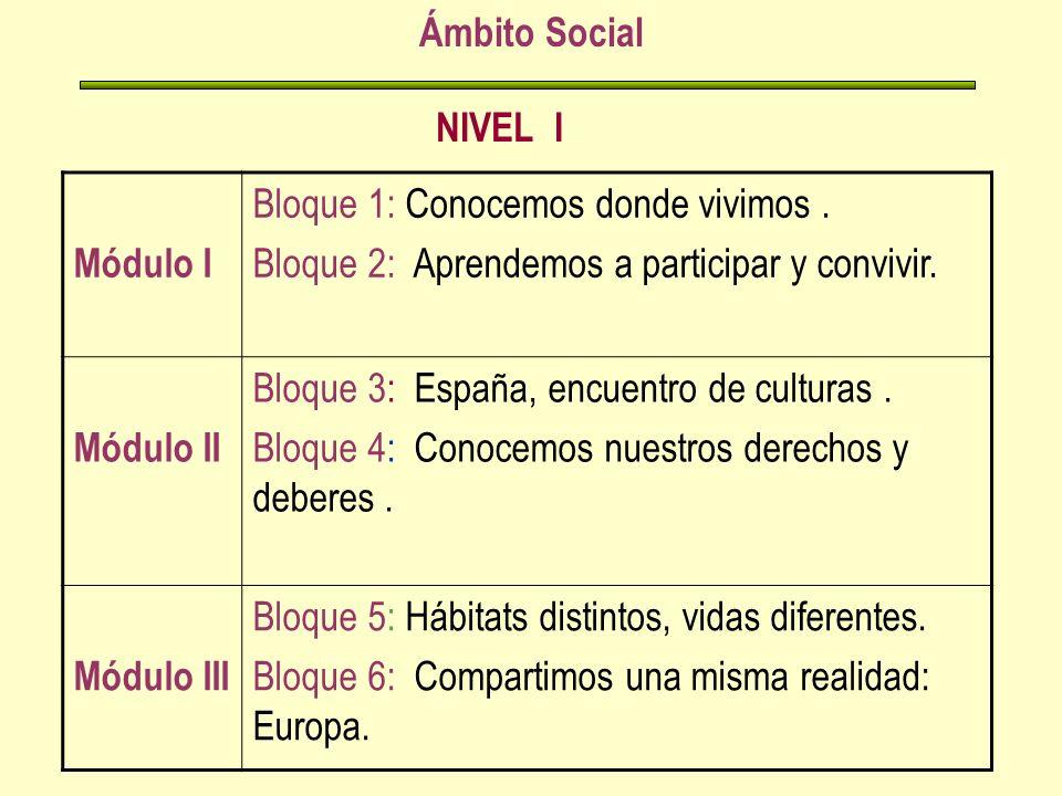 NIVEL I Ámbito Social Módulo I Bloque 1: Conocemos donde vivimos. Bloque 2: Aprendemos a participar y convivir. Módulo II Bloque 3: España, encuentro