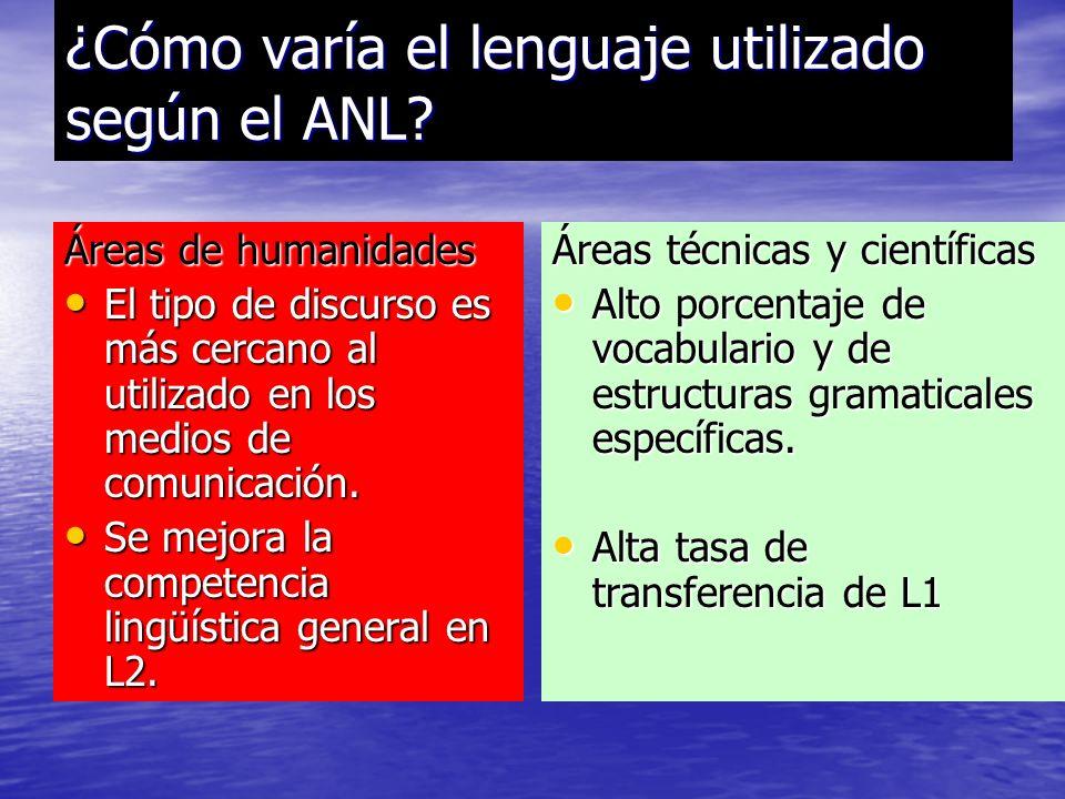 ¿Cómo varía el lenguaje utilizado según el ANL? Áreas de humanidades El tipo de discurso es más cercano al utilizado en los medios de comunicación. El