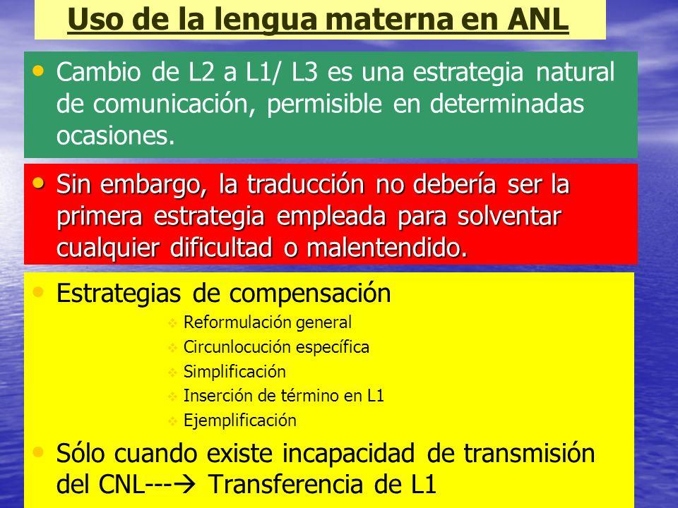 Estrategias de compensación Reformulación general Circunlocución específica Simplificación Inserción de término en L1 Ejemplificación Sólo cuando exis